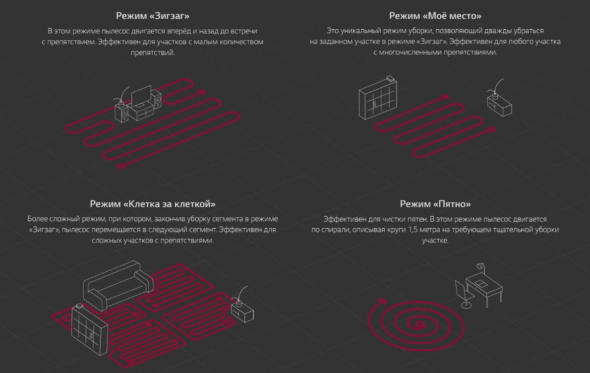 пылесос робот lg vr6570lvmb - режимы уборки
